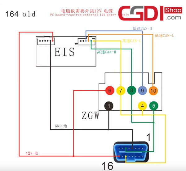 cgdi-prog-mb-collect-data-for-benz-w164-1
