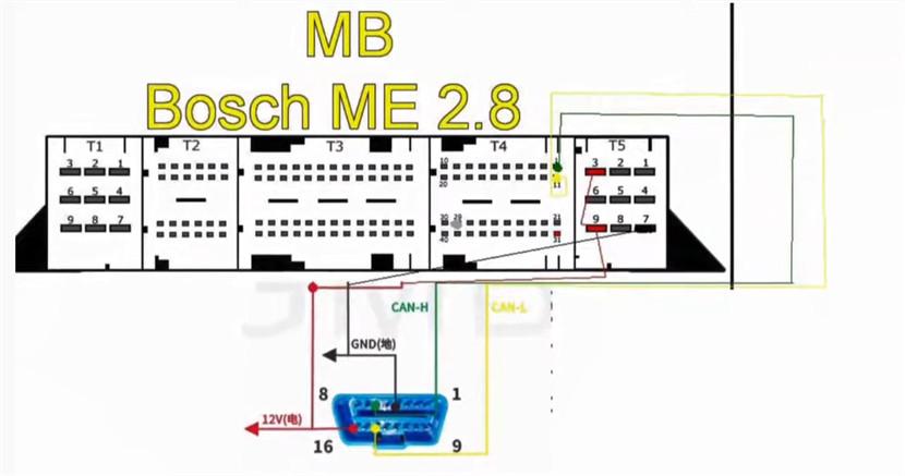cgdi mb renew me2.8 ecu 2
